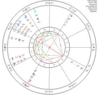 Patrick-swayze-chart
