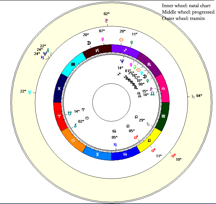 Brittany-murphy-chart