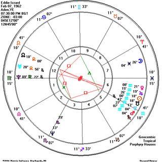 Eddie-Izzard-chart